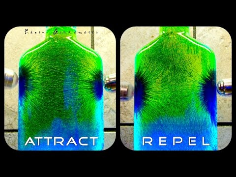 Magnet Field Lines:  Attract & Repel