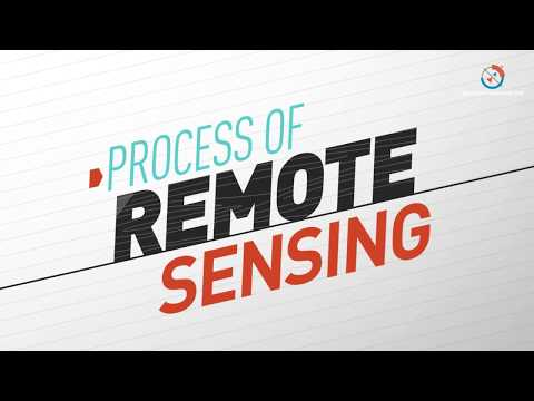 What is the Process of Remote Sensing?