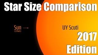 STAR SIZE COMPARISON - Biggest Vs Smallest
