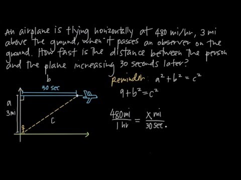 RELATED RATES: Distance between the person and the plane (KristaKingMath)