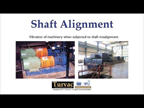 1-8 Vibration on Misaligned Machinery