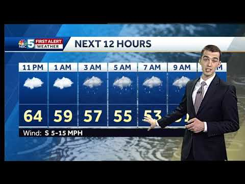 Video: Rainy and cool on Monday