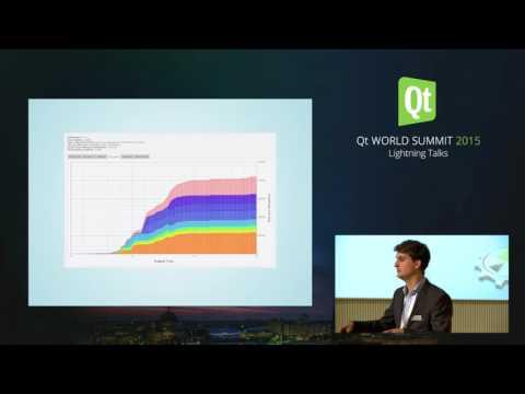 QtWS15- Lightning talk- Heaptrack, A Heap Memory Profiler for Linux, Milan Wolf, KDAB
