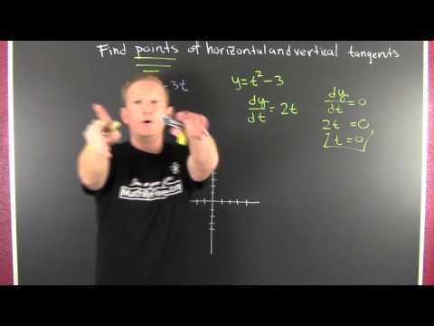 Horizontal and Vertical Tangents of Parametric Functions