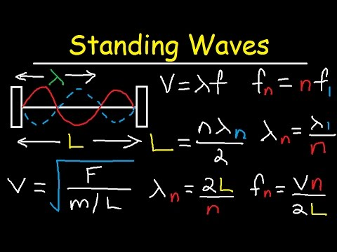Standing Waves on a String, Fundamental Frequency, Harmonics, Overtones, Nodes, Antinodes, Physics