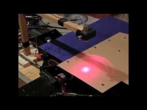 PiKnife: Raspberry Pi Laser Cutter