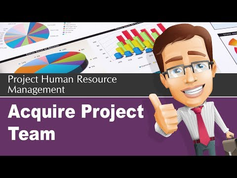9.2 Acquire Project Team Process | Human Resource Management || whatispmp.com