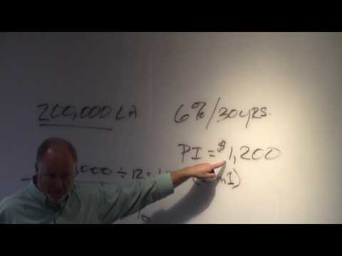 Math 4 - Interest Formula, Balance After a Monthly Payment