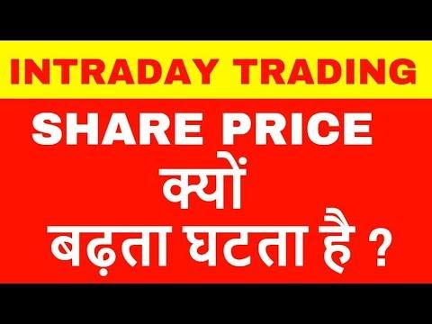 Intraday Trading - Bid Ask Spread - Share price क्यों  बढ़ता घटता है ?