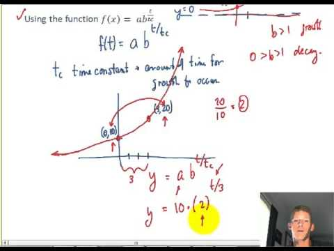 Finding an Exponential Model from two points