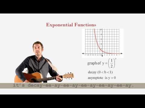 Algebra Man - Exponential Functions