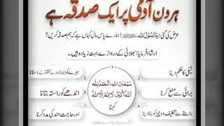 Sabse Acchi Baat  : Quran Hadees