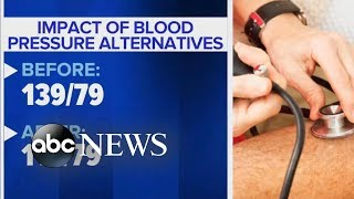 Download 'GMA' Hot List: How to lower your blood pressure without taking medication Video