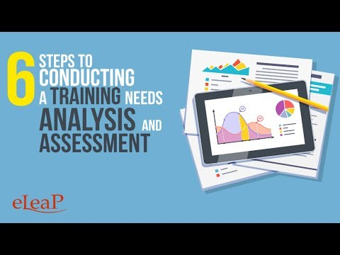 6 steps to conducting a training needs analysis and assessment
