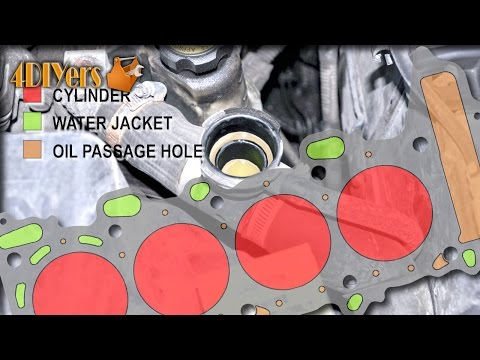 DIY: How to Troubleshoot a Faulty Head Gasket
