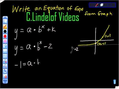 Write an Equation for an Exponential Function Given its Graph 2