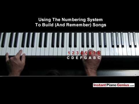Part 2: Chord secrets for learning beginning piano fast to play hundreds of songs instantly