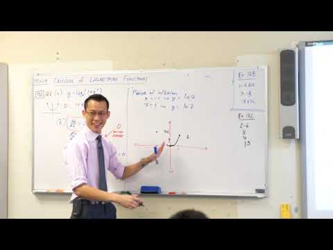 Graphing Logarithmic Function with Calculus (2 of 2: Constructing the sketch)