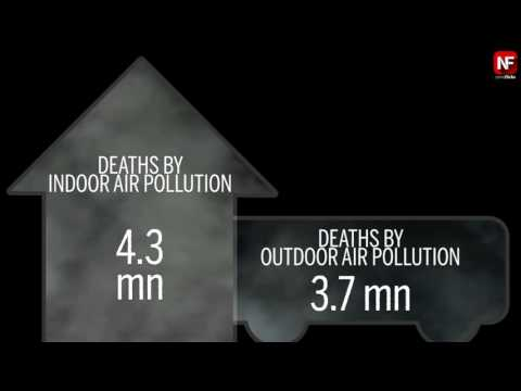 Air Pollution is the #1 killer
