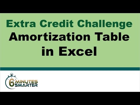Presenting the Excel Loan Amortization Extra Credit