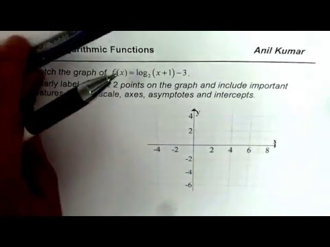 Sketch Logarithmic Graph From Intercepts and Asymptotes