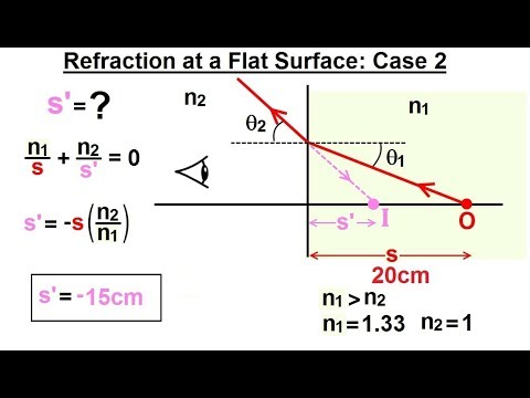 Physics: Optics Ch 58.1 Refracting Surfaces (2 of 22) Refraction at a Flat Surface: Case 2
