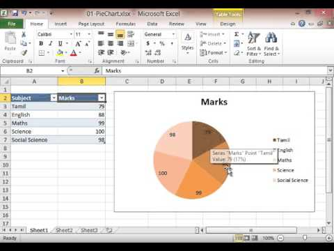 0705 Pie Chart preparation in Excel (in Tamil)