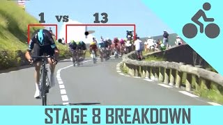 Chris Froomes downhill attack (The Breakdown)