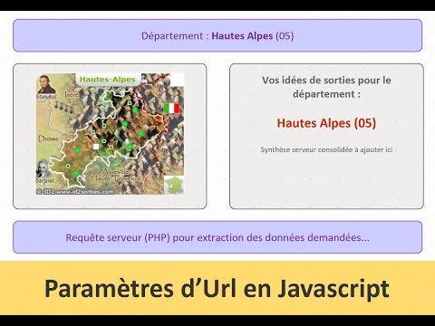 Récupérer les paramètres d'URL d'une page Web en Javascript