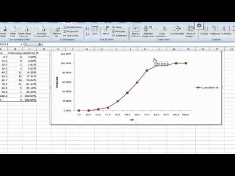 Data Analysis with EXCEL Part 3