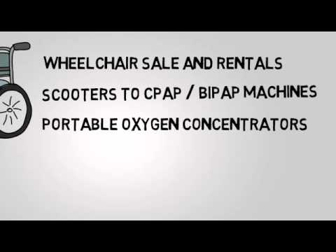 Medical Equipment for Sale, Medical Equipment for Rental, in Las Vegas, Portable Oxygen Concentrator