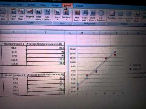2 sets of data on one graph excel