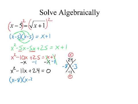 Solving Radicals with Factoring