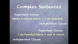 Lesson: Syntax and Grammar