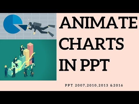 Animate Charts in PowerPoint ☑️