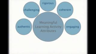 Meaningful Learning Activities