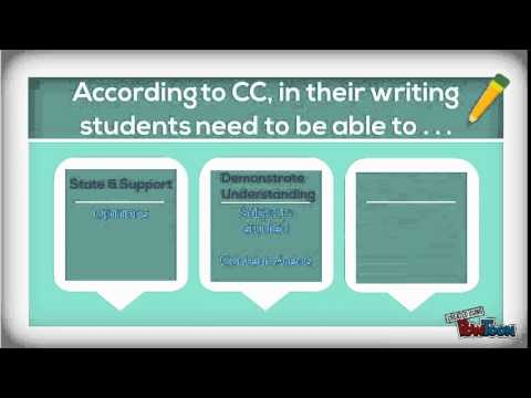 Supporting Writing for ELL's