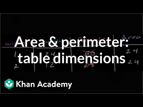 Area and perimeter word problem: table dimensions | Khan Academy