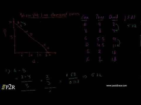 Elasticity on a straight line demand curve
