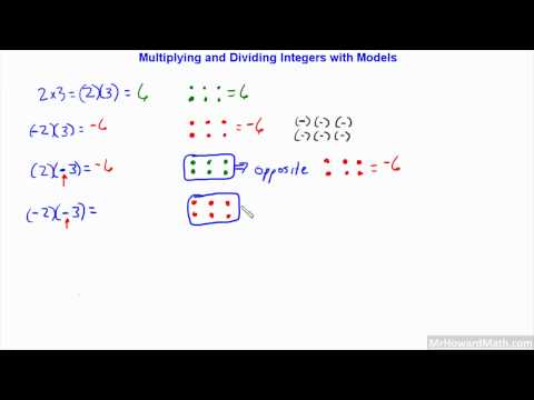 Multiplying and Dividing Integers Positive Negative with Models (7gr17) HD