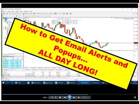 iMarketsLive IML Harmonic Scanner | How to Set Up Email Alerts and Popups!