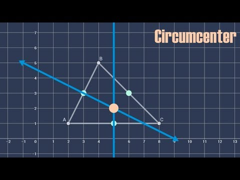 Finding the Circumcenter of an Acute Triangle