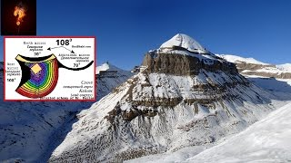 Sacred Tibetan Mountain Is Huge Ancient Pyramid?
