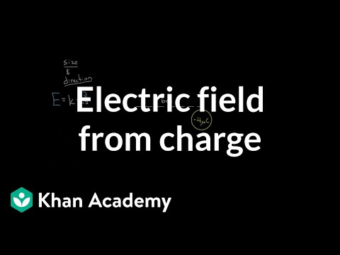 Magnitude of electric field created by a charge | Physics | Khan Academy