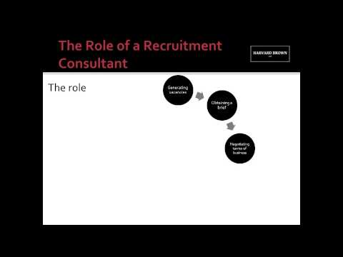 The Role of a Recruitment Consultant