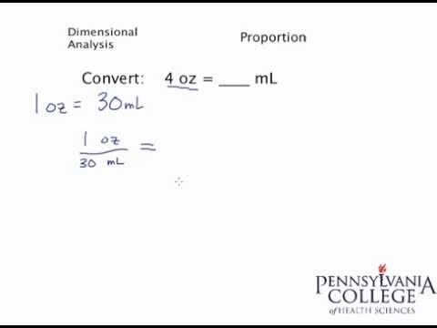 Simple Unit Conversion #1 - Ounces to mL