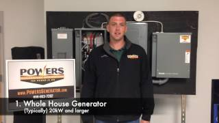 Tech Talk: What Size Generator Do I Need?