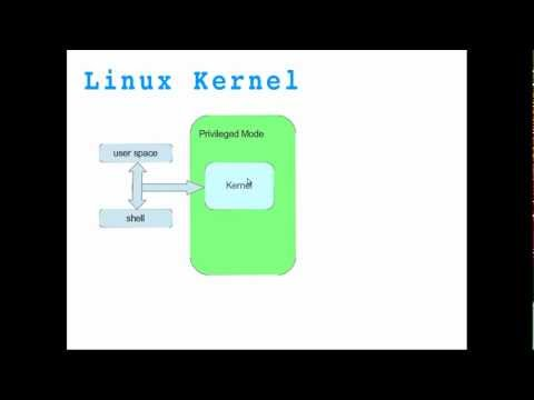 Linux Kernel Module Programming - 01