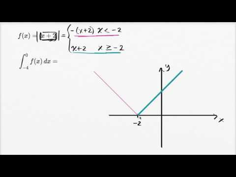 Definite integral of absolute value