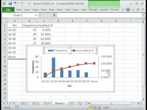 Excel Statistics 31: Histogram using Data Analysis Add-in